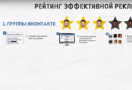 Интернет сайты Одессы