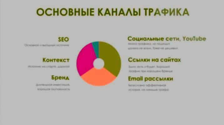 Поисковая оптимизация web