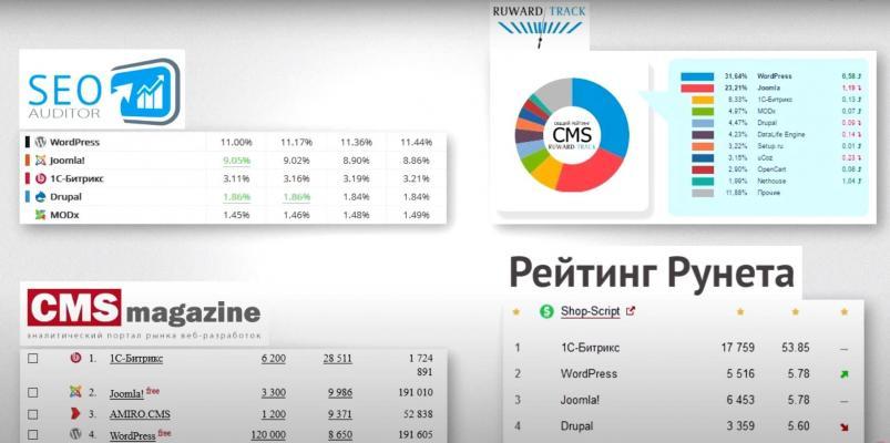 Создание интернет сайтов компания